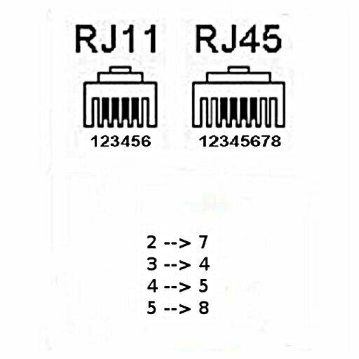 RJ11 a RJ45 : come funziona ? #rj11rj45