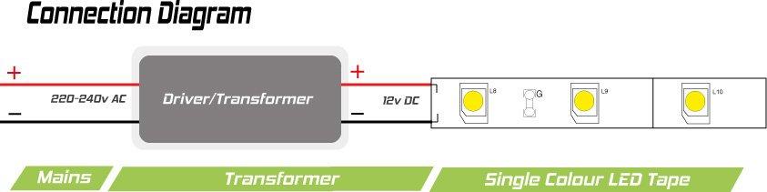 240v to 12v transformer wiring diagram car led strip 24v 100 watt for instyle lights and tape