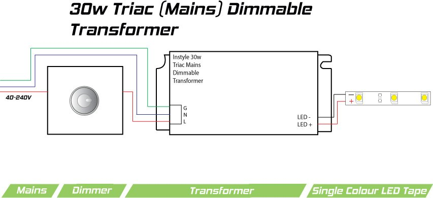 spotlight wiring diagram uk color coded trailer 30w dimmable transformer