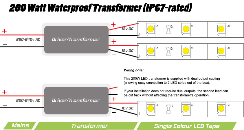 200 Watt IP Transformer wiring diagram led wiring diagram 12v led wiring diagram 12v at gsmportal.co