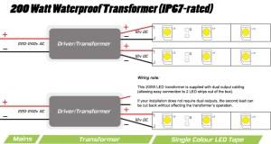 12V24V 200 Watt IP67 Transformer for InStyle LED Tape