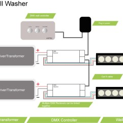 Wiring Diagram For Led Downlights Ford F 350 Front Suspension Rgb Wall Washer | Uk Made High Power Instyle