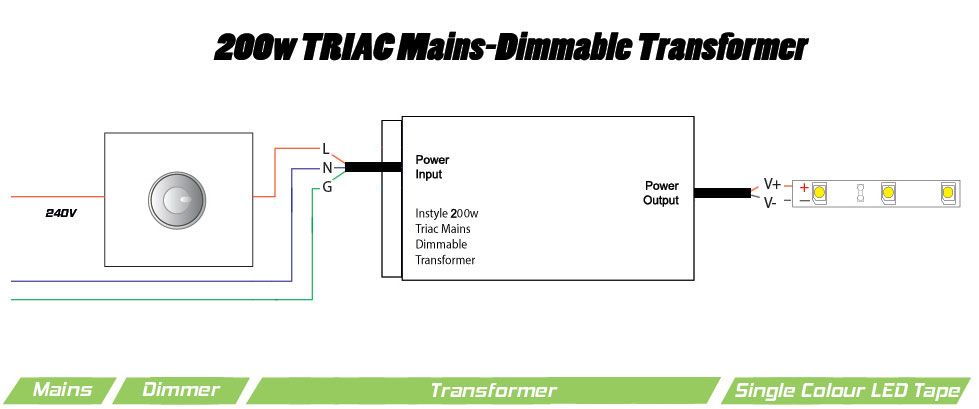 home cinema wiring diagram all atv 200w dimmable transformer (ip rated)