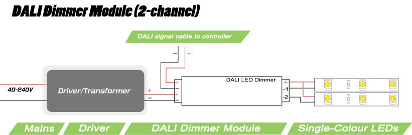 dali lighting control wiring diagram on dimming commercial