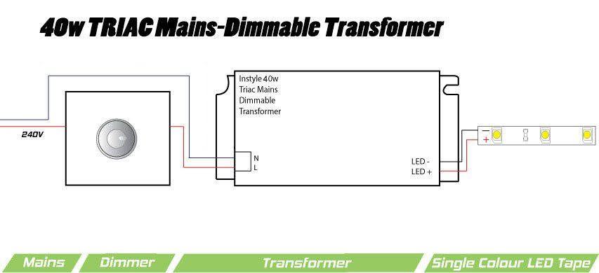 wiring diagram for downlights with transformers yamaha grizzly 660 40-watt triac dimmable power supply led lighting