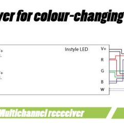 5050 Led Strip Wiring Diagram 2006 Bmw 325i Engine Guide How To Connect Striplights Dimmers Controls Fig 6 Multichannel Receiver For Colour Changing