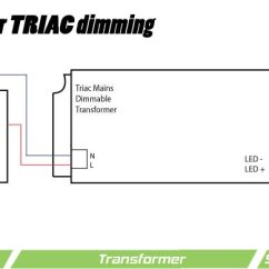Downlight Wiring Diagram 150 Watt High Pressure Sodium Ballast Led Guide How To Connect Striplights Dimmers Controls Fig 7 Power Supply For Triac Dimming