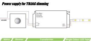 LED wiring guide  how to connect striplights, dimmers