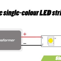 240v To 12v Transformer Wiring Diagram Avaya Bcm50 Led Guide How Connect Striplights Dimmers Controls Wire The Power Supply For A Single Colour Strip