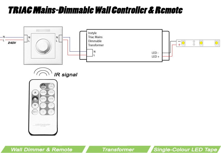 single phase wiring diagram 2000 dodge neon ignition triac wall dimmer with remote control for instyle led tape