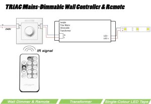 TRIAC Wall Dimmer with Remote Control for InStyle LED tape