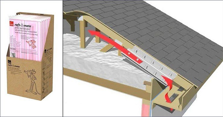 What Are Attic Baffles