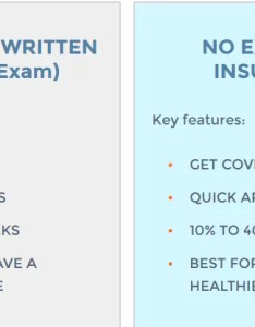Pros  cons of no exam life insurance also best quotes by age term whole rates rh insuranceblogbychris