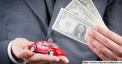 What Are Some Ways You Can Save On Car Insurance