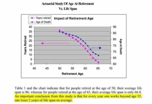 7 retirement challenges that lead to shortfall - 7 Retirement Challenges that Lead to Shortfall