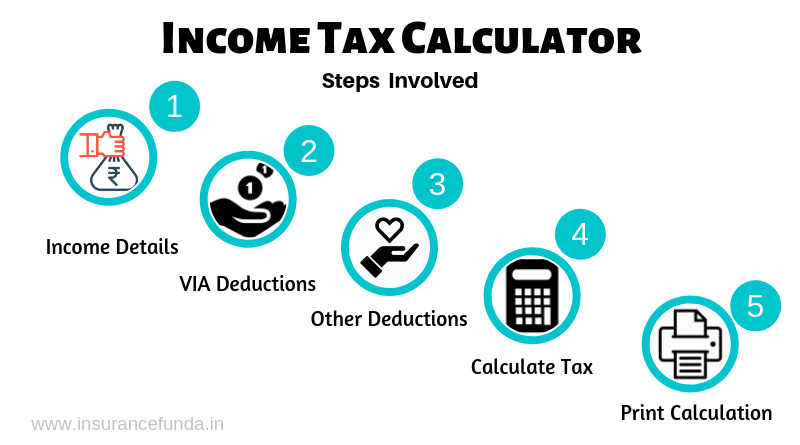 Income tax calculator