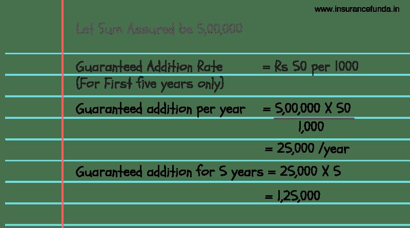Jeevan Shree - 1 plan 162 guaranteed additions calculation