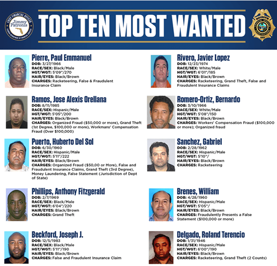 Florida CFO Releases List of Top 10 Most Wanted Insurance Fraudsters