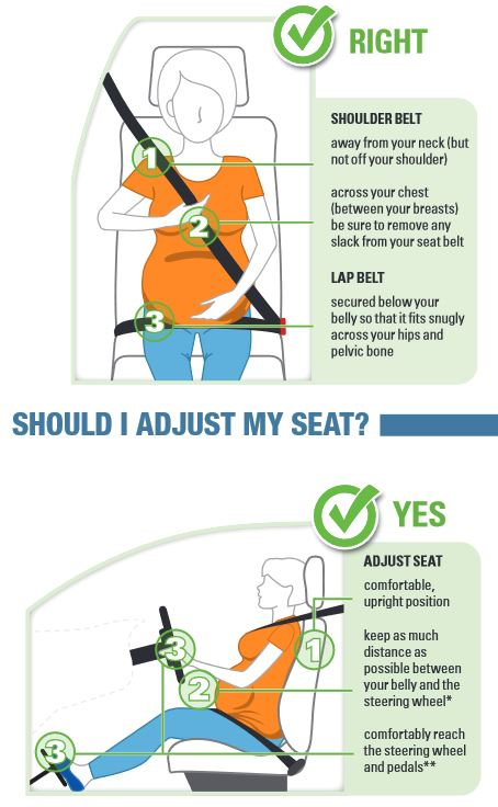 infographi showing the right way for pregnant women to wear a car seat belt. (Tips text in article)