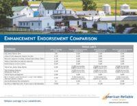 AG FL 9021 0519 – Enhancement Coverage Comparison