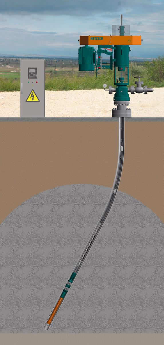 PCP pump system  INSYNRID