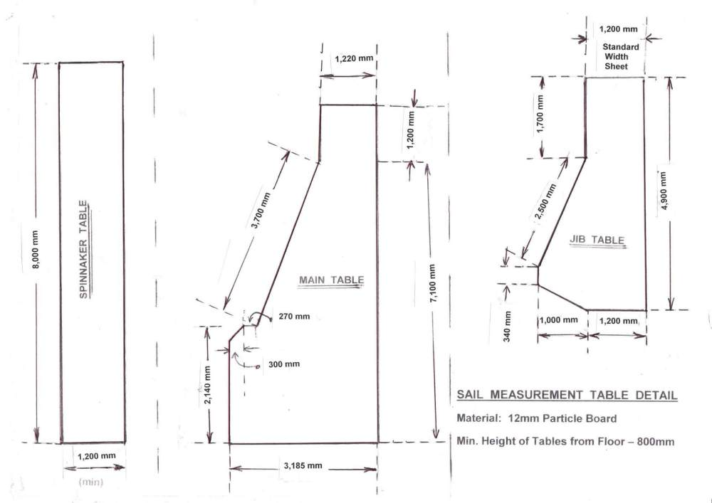 medium resolution of download sail measuring table template