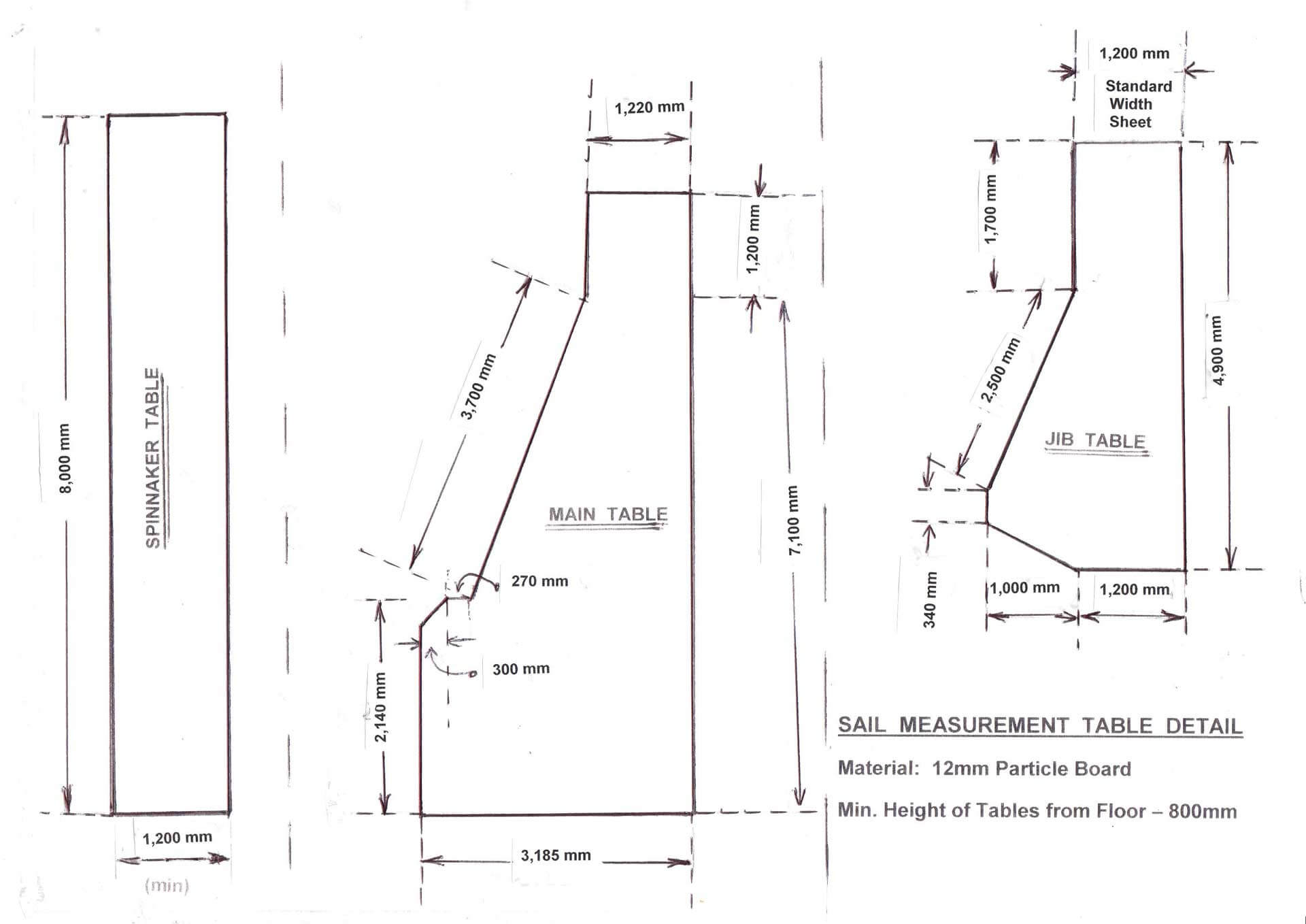 hight resolution of download sail measuring table template
