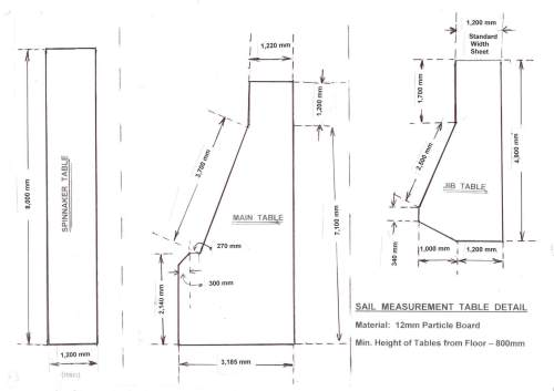 small resolution of download sail measuring table template