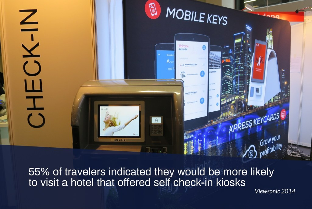 Digital Signage for Hotels and Resorts