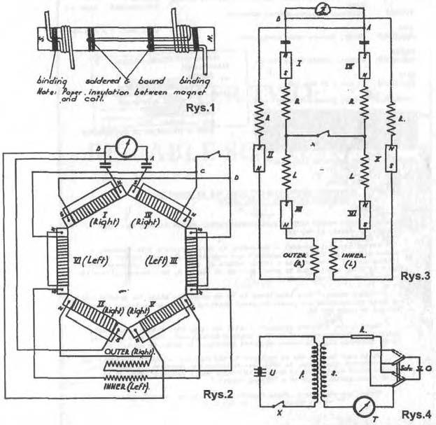 The Hans Coler Magnetstromapparat Device