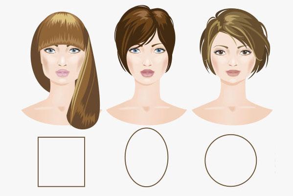 88bde6c406 Com as informações dessas três dicas você terá condições de saber se seu  rosto é retangular, oval ou redondo. Veja cada particularidade destes três  tipos de ...