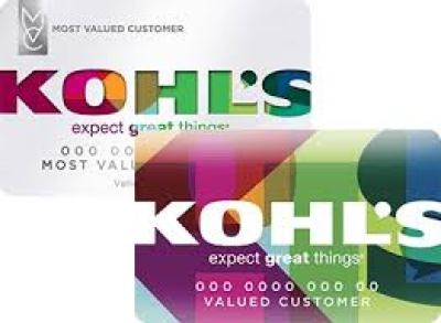 kohls credit card login Guide