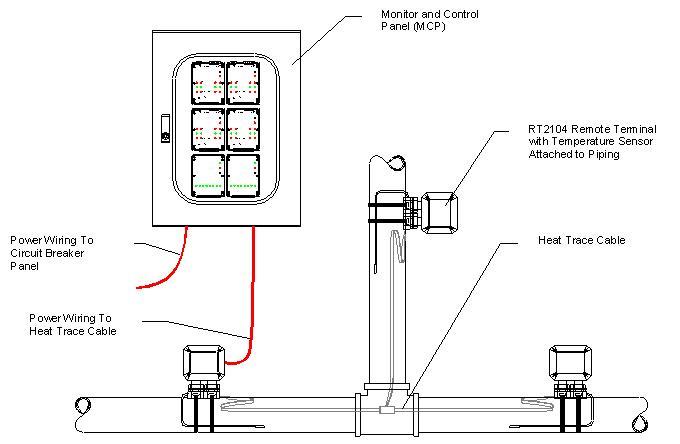 Intech 21, Inc. Design Guide 1