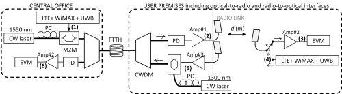 small resolution of figure 4 block diagram