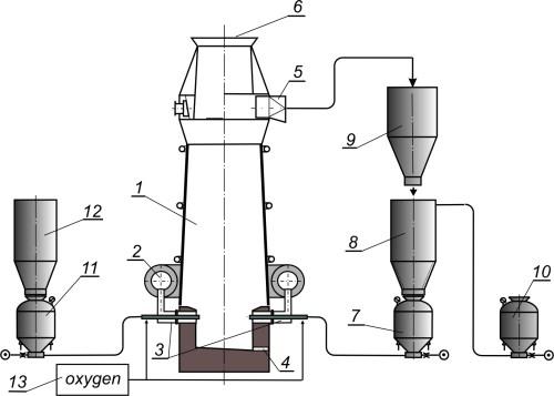 small resolution of figure 3