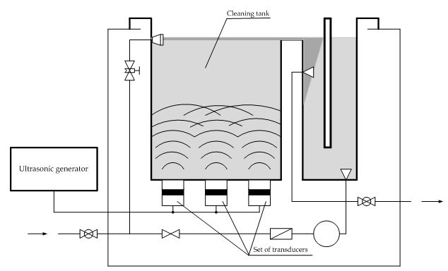 Ultrasonic Cleaning Circuit Diagram Cleaner Pictures