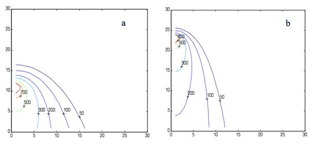 The Use of Matlab in Advanced Design of Bonded and Welded