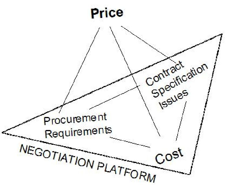 An Agile Cost Estimating Methodology for Aerospace