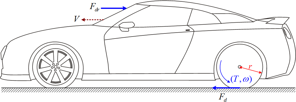 A Robust Traction Control for Electric Vehicles Without