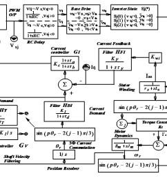 figure 1 transfer function block diagram  [ 1387 x 807 Pixel ]