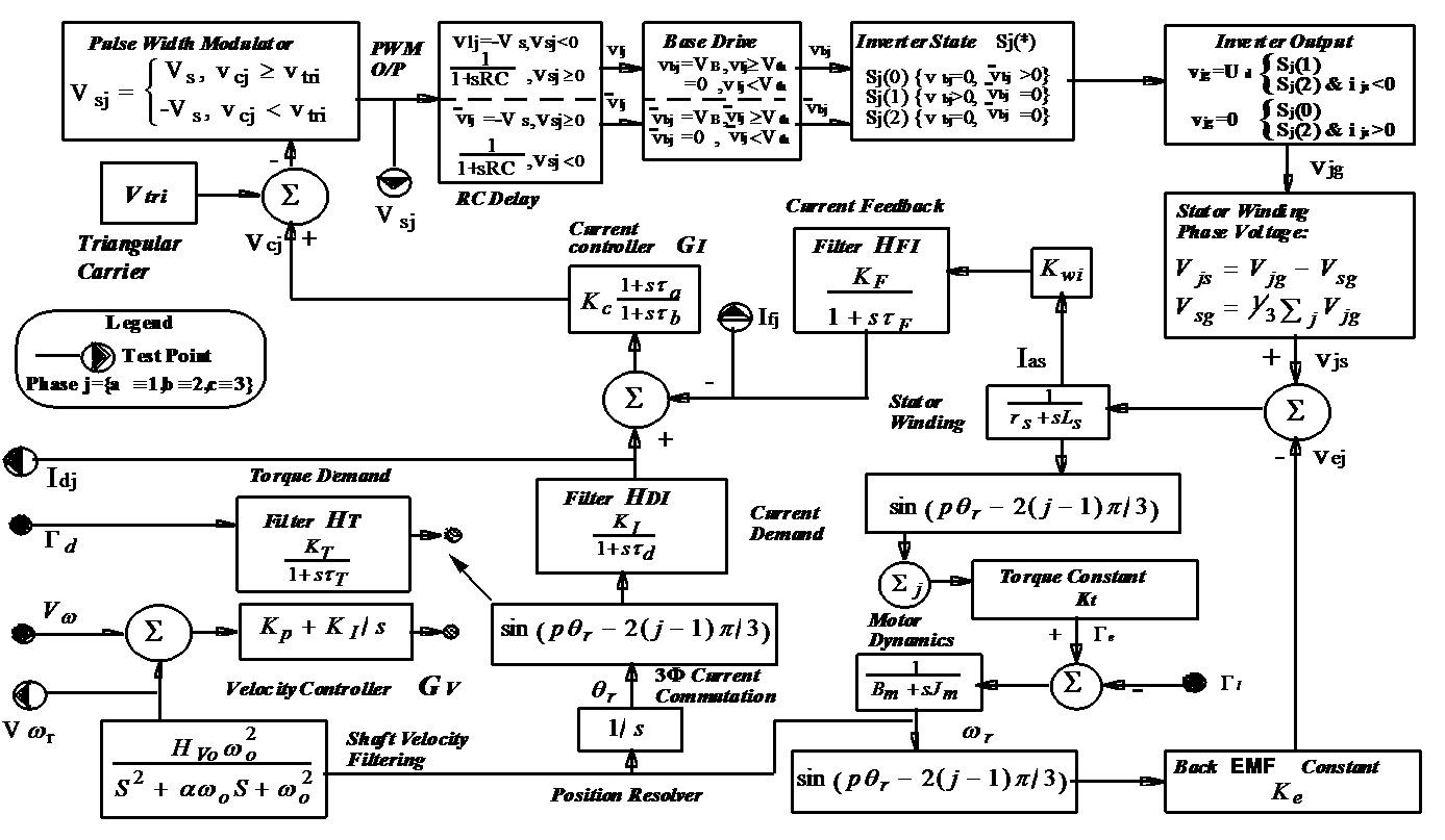 hight resolution of figure 1 transfer function block diagram