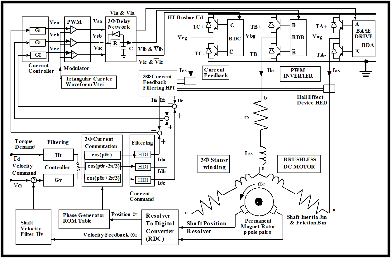 Brushless Motor Drive Circuit Diagram