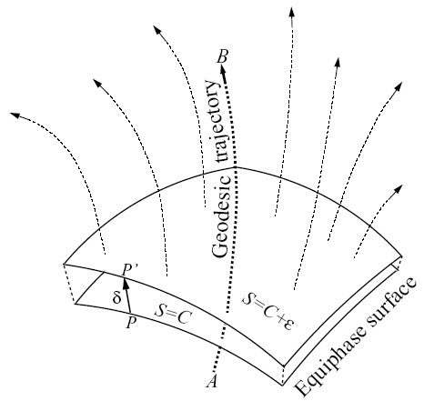 Bohmian Trajectories and the Path Integral Paradigm