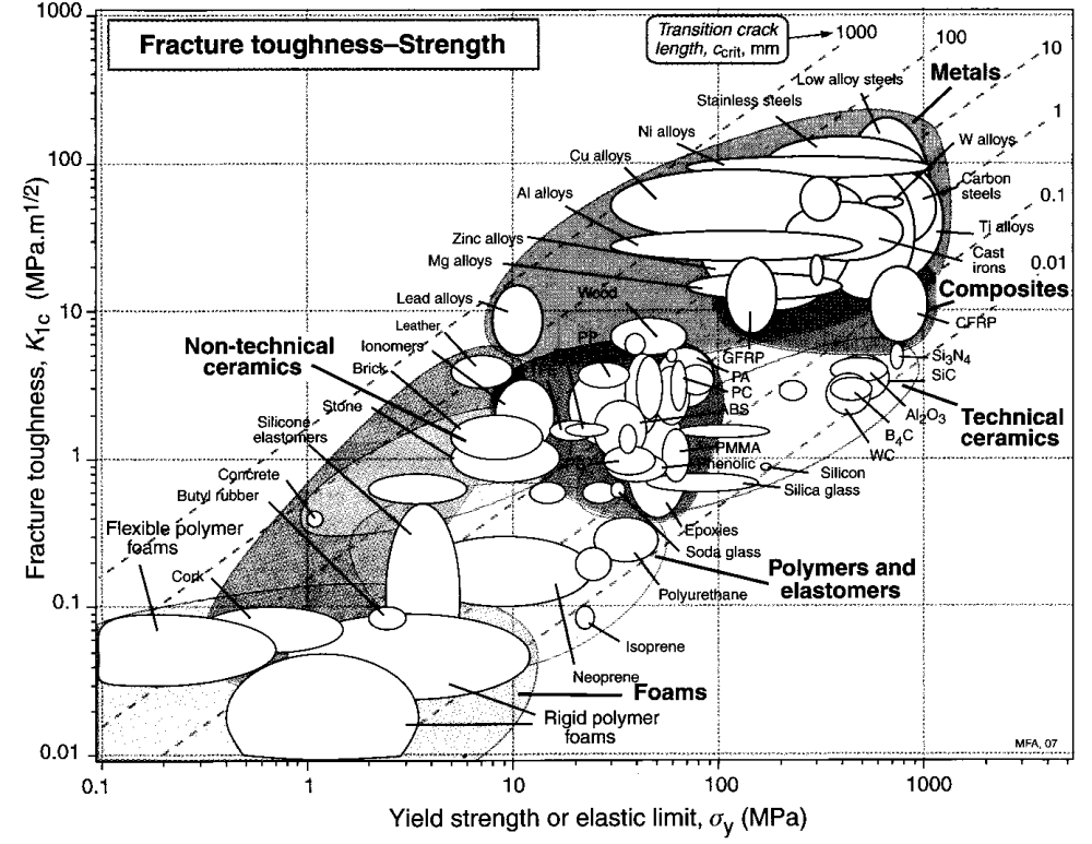 medium resolution of figure 15
