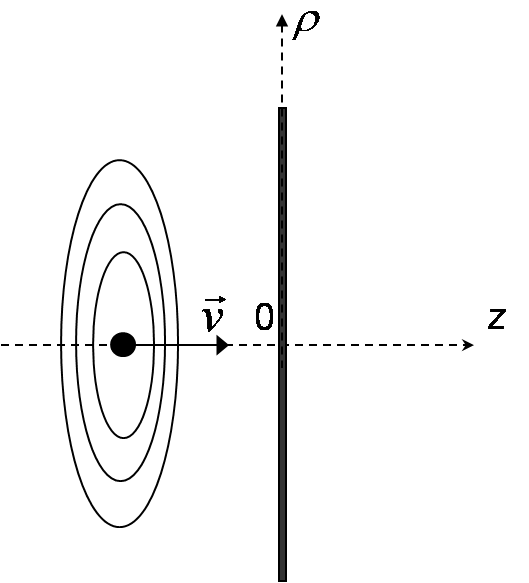Electromagnetic Wave Packets in the Theory of