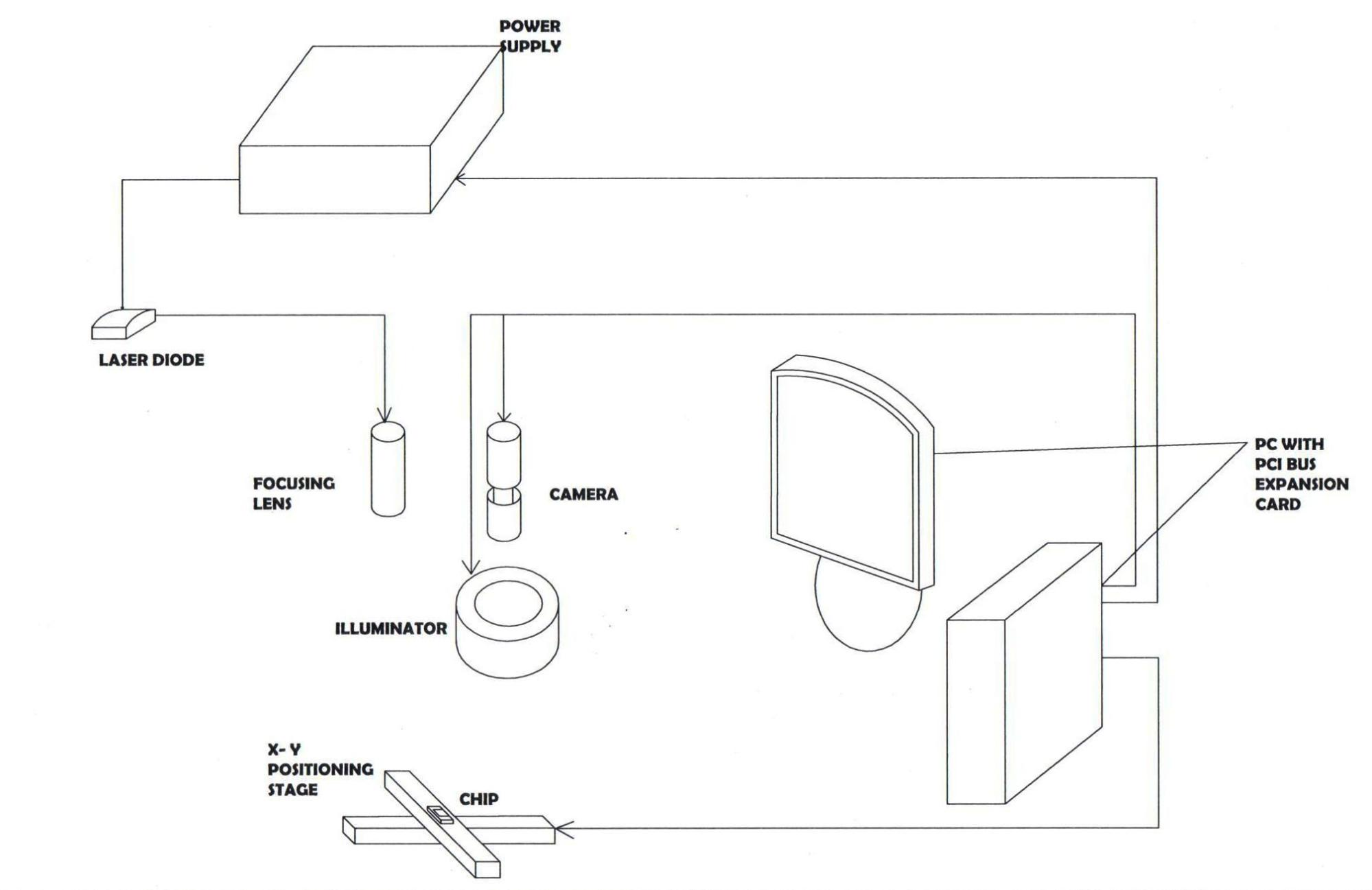 hight resolution of figure 1 the block diagram of a laser soldering system