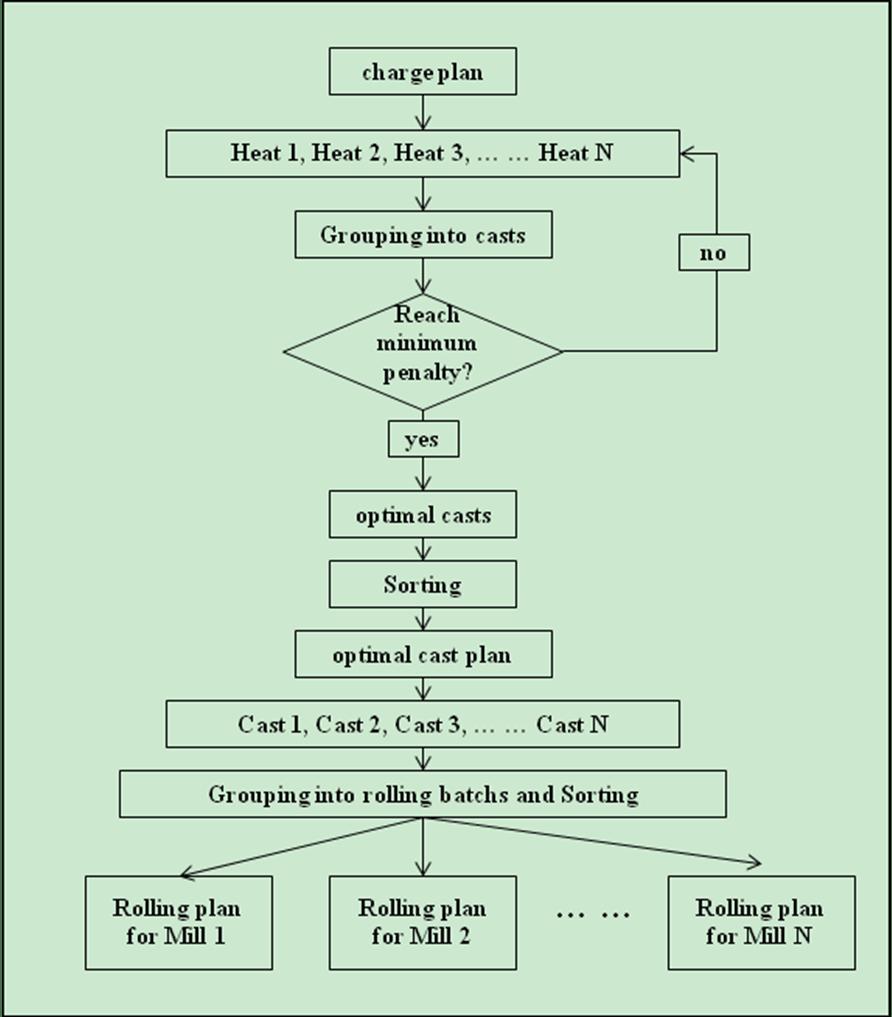 medium resolution of figure 25