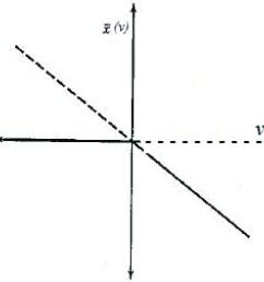 figure 2 bifurcation diagram corresponding  [ 1569 x 1575 Pixel ]