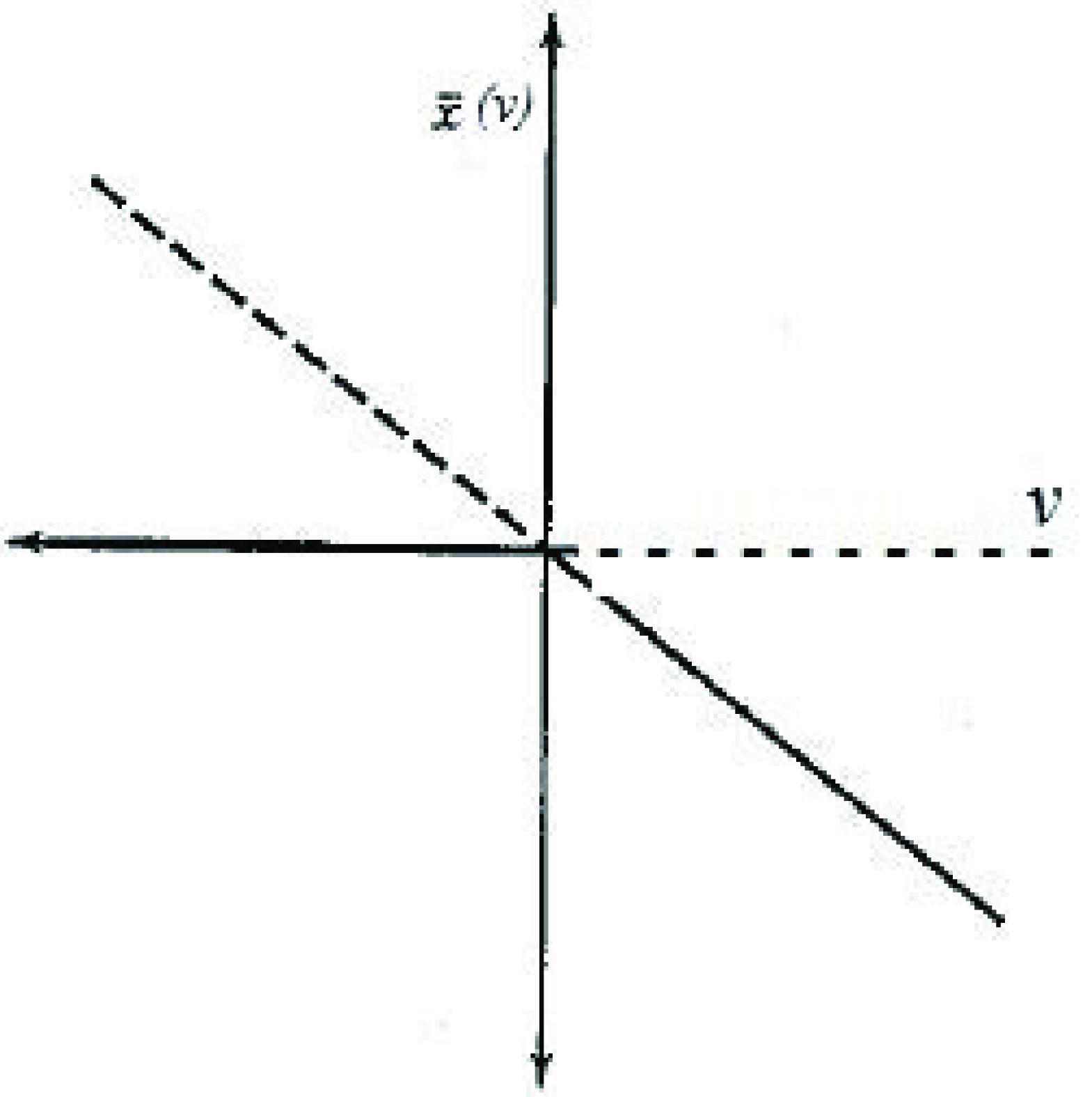 hight resolution of figure 2 bifurcation diagram corresponding