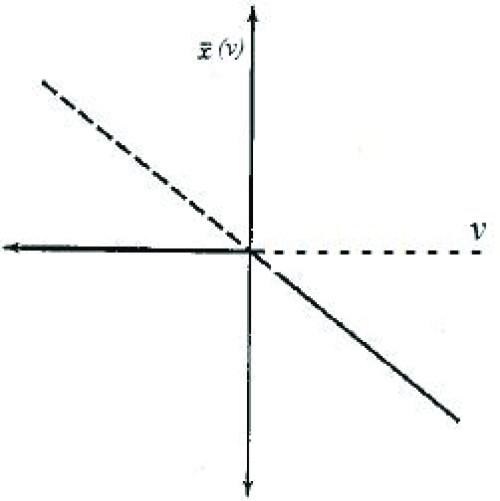 small resolution of figure 2 bifurcation diagram corresponding